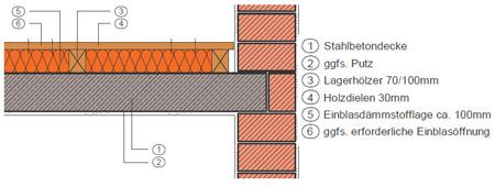 zulewski gbr fachbetrieb f r einblasd mmung. Black Bedroom Furniture Sets. Home Design Ideas